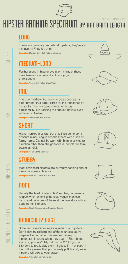 know your brim size